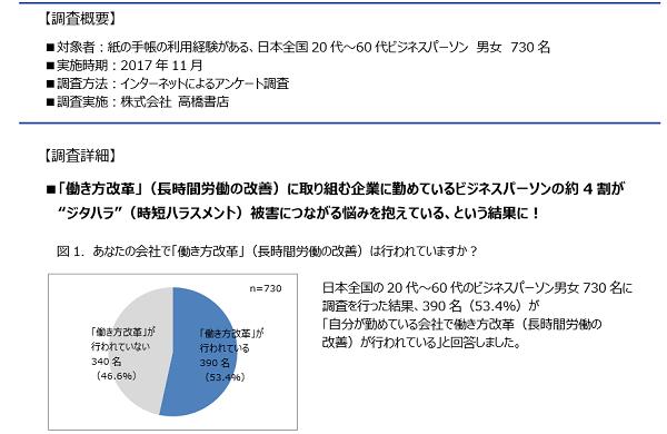 f:id:masaru-masaru-3889:20171127214025p:plain