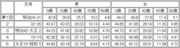 f:id:masaru-masaru-3889:20180303083104p:plain