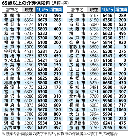 f:id:masaru-masaru-3889:20180308102501p:plain