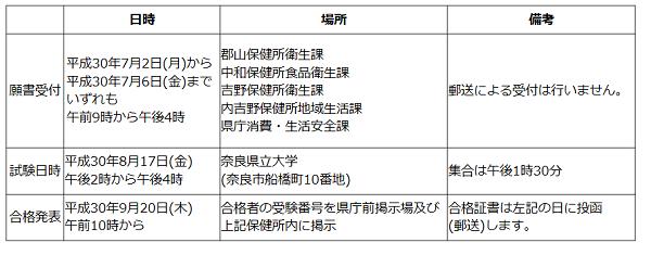f:id:masaru-masaru-3889:20180510213324p:plain