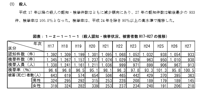 f:id:masaru-masaru-3889:20180610095007p:plain
