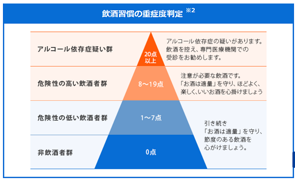 f:id:masaru-masaru-3889:20180716094534p:plain