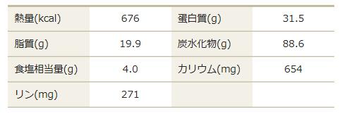 f:id:masaru-masaru-3889:20180719164159p:plain