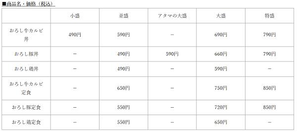 f:id:masaru-masaru-3889:20180726153357p:plain