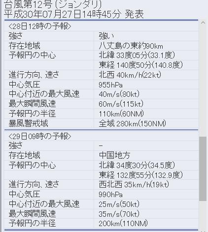 f:id:masaru-masaru-3889:20180727160222p:plain