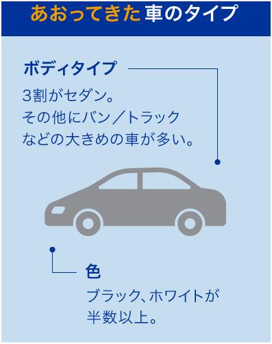 f:id:masaru-masaru-3889:20180913100734p:plain