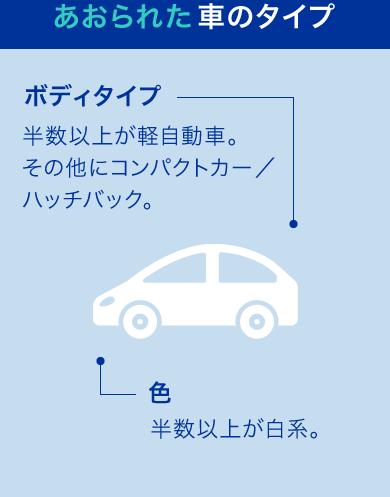 f:id:masaru-masaru-3889:20180913100754p:plain