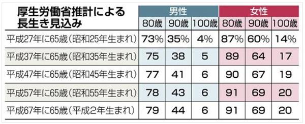 f:id:masaru-masaru-3889:20181011174759p:plain