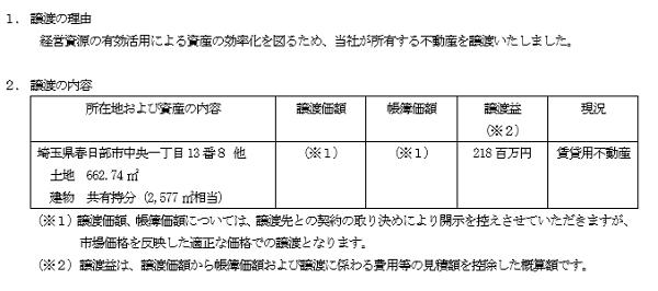 f:id:masaru-masaru-3889:20181209143249p:plain