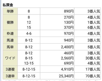 f:id:masaru-masaru-3889:20181223224603p:plain
