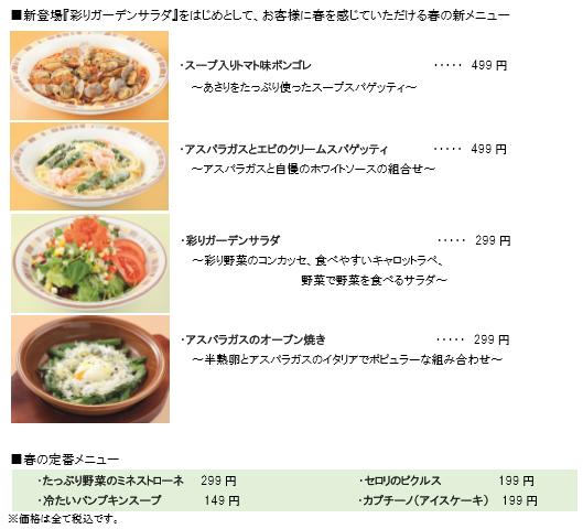 f:id:masaru-masaru-3889:20190320122026p:plain