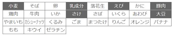 f:id:masaru-masaru-3889:20190329114727p:plain