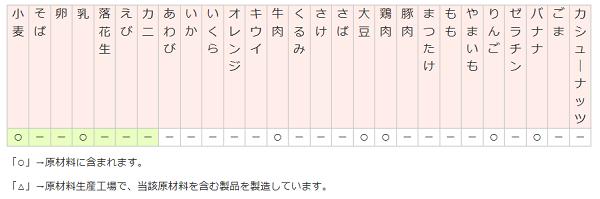 f:id:masaru-masaru-3889:20190416132804p:plain