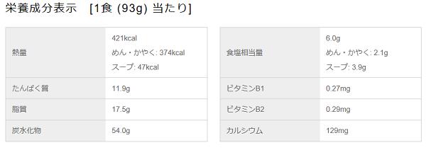 f:id:masaru-masaru-3889:20190502233655p:plain
