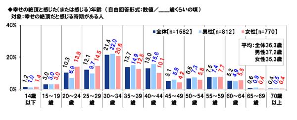 f:id:masaru-masaru-3889:20190618203501p:plain