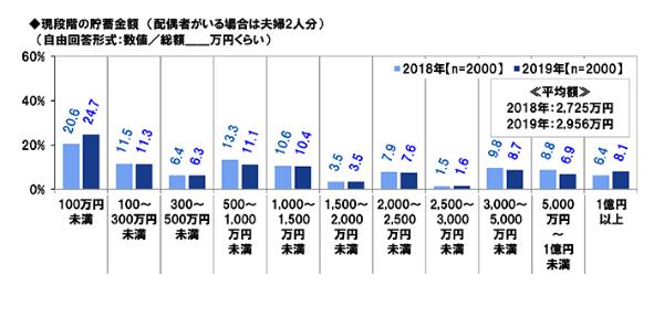 f:id:masaru-masaru-3889:20190619164217p:plain