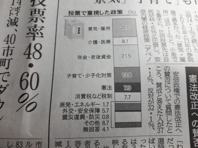 神戸新聞(2019.07.22)の紙面