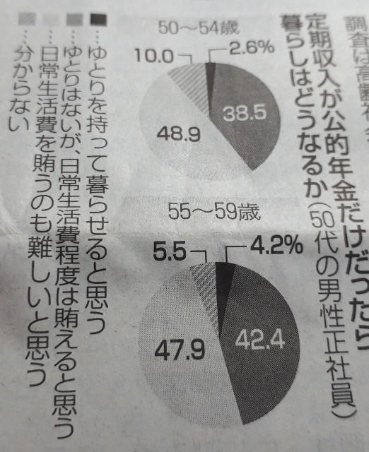 神戸新聞(2019.09.04)