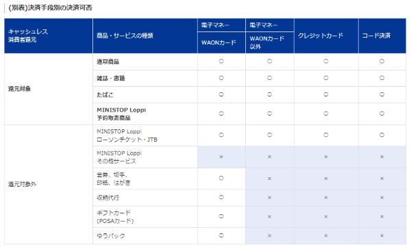 f:id:masaru-masaru-3889:20191004083337p:plain