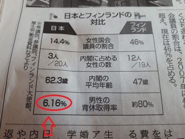神戸新聞(2019.12.22)