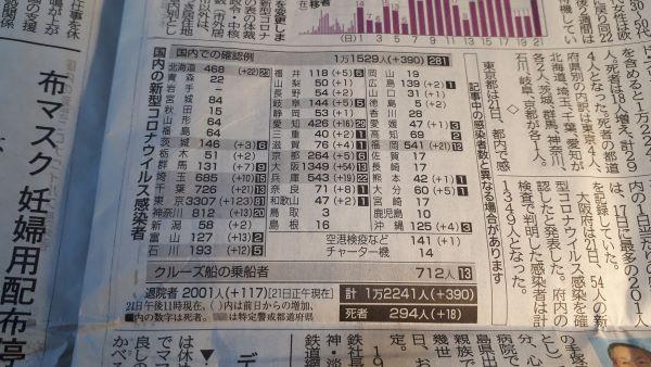 神戸新聞(2020.04.22)