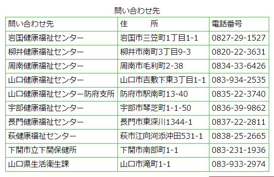 山口県の調理師免許試験について