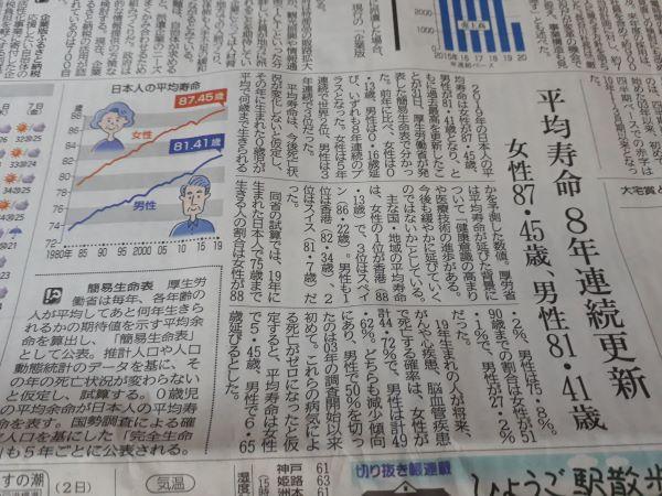 神戸新聞(2020.08.01)の紙面