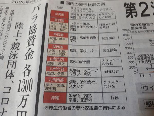神戸新聞(2020.08.25)