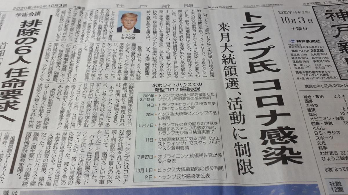 神戸新聞(2020.10.03)