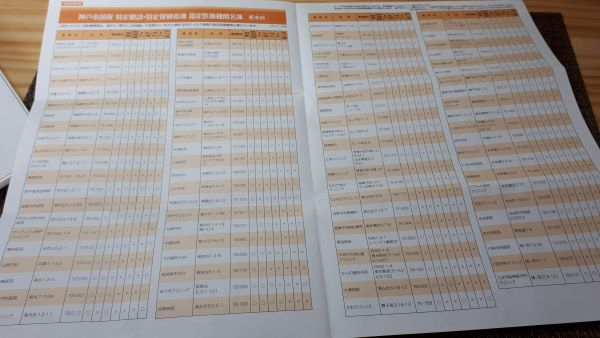 神戸市特定検診医療機関リスト