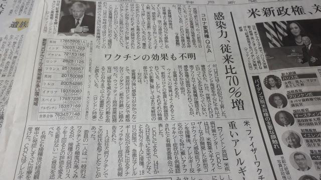 神戸新聞 2020.12.21