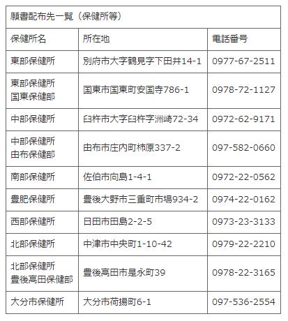 f:id:masaru-masaru-3889:20210415151159p:plain