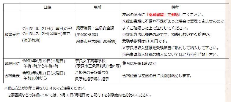 f:id:masaru-masaru-3889:20210510101233p:plain