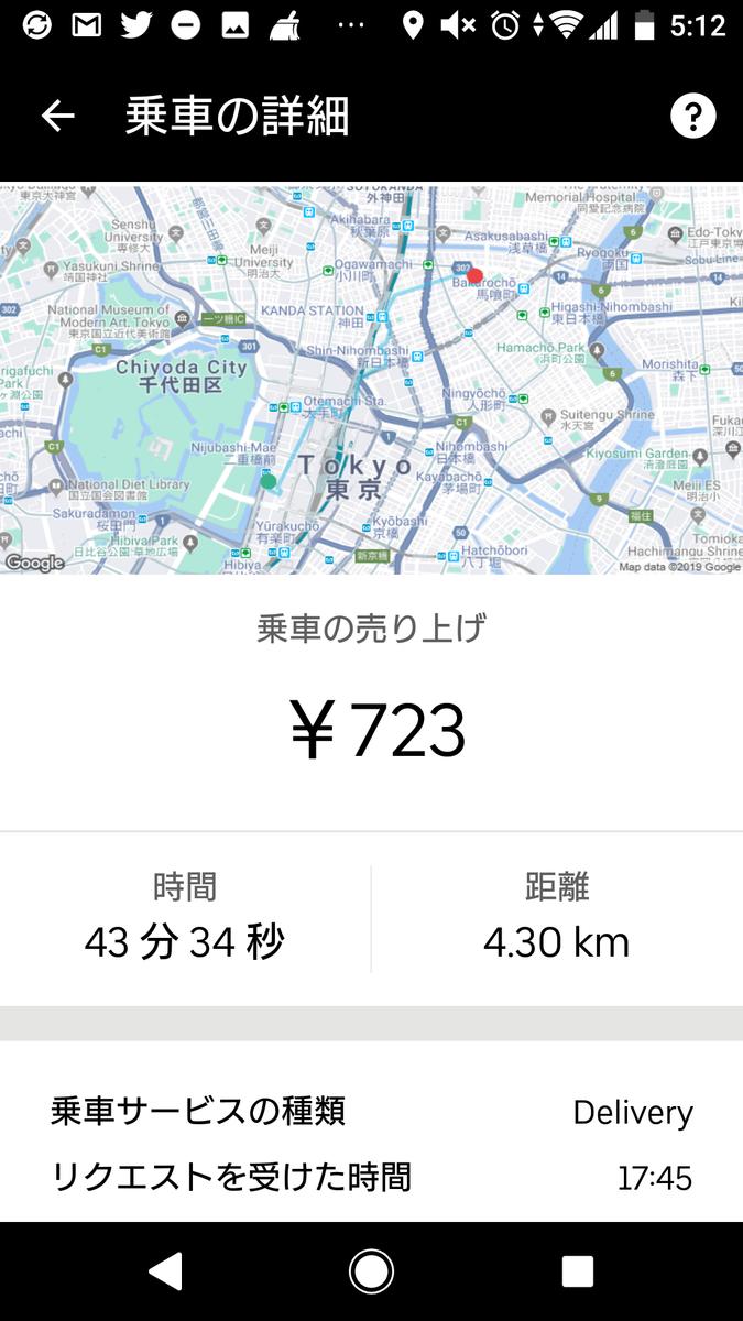 f:id:masaru-tanai:20190912054229p:plain