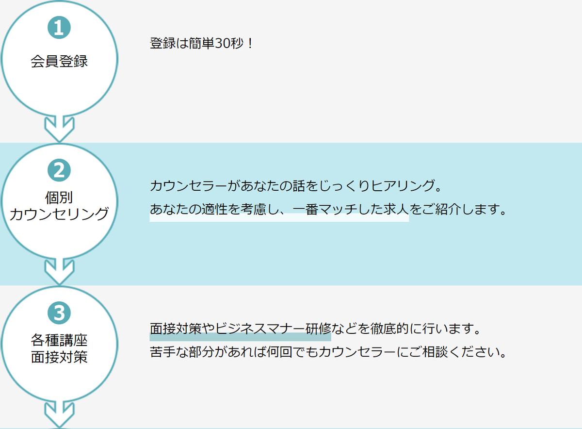 f:id:masaru-tanai:20191108004657p:plain