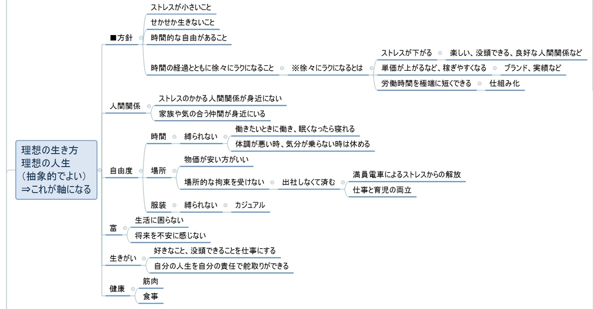 f:id:masaru-tanai:20200116123814j:plain