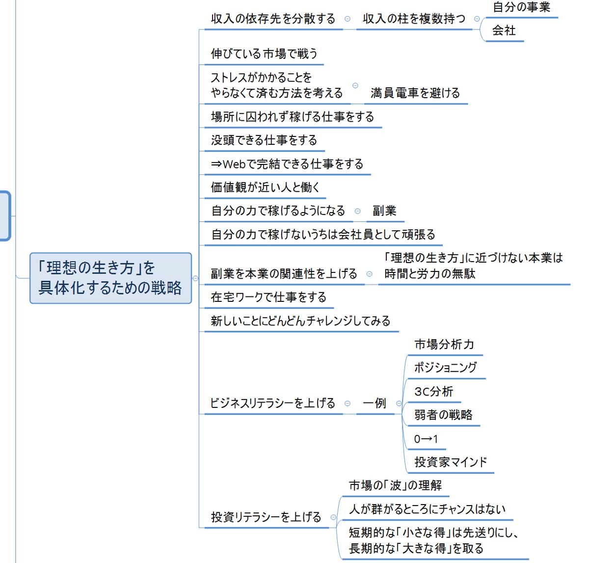 f:id:masaru-tanai:20200116123929p:plain