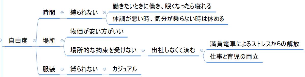f:id:masaru-tanai:20200116131038p:plain