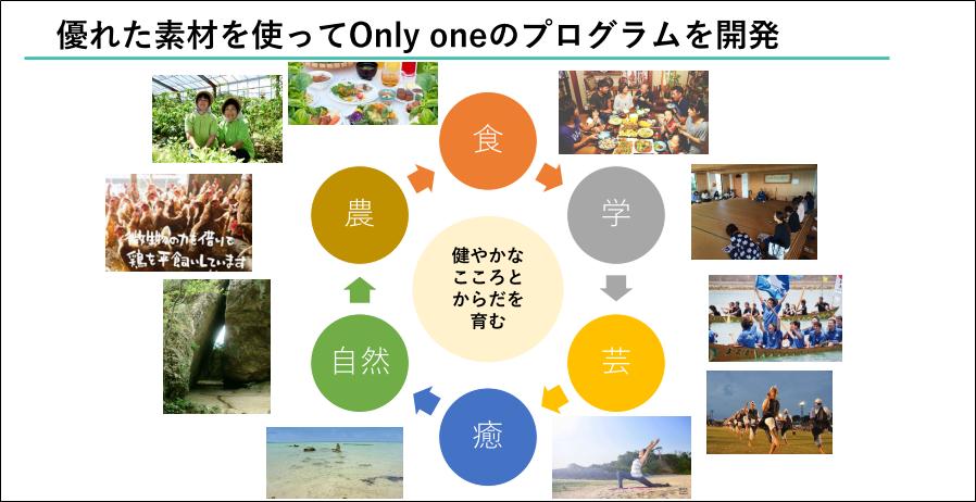 f:id:masarusakurai:20170112055455p:plain