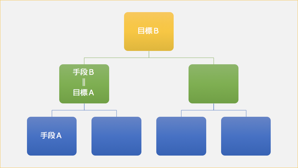 f:id:masarusakurai:20170924070742p:plain