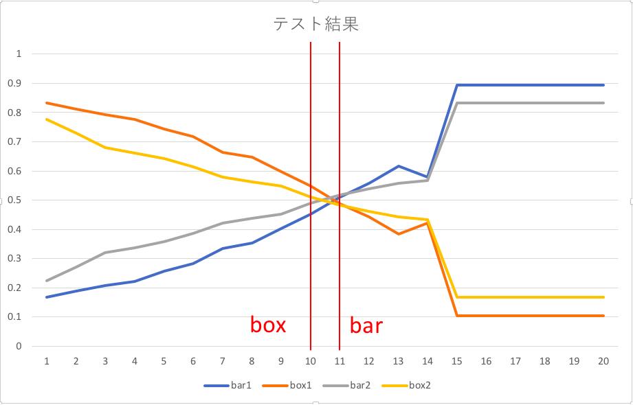f:id:masashi-sato-flect:20180331142738p:plain