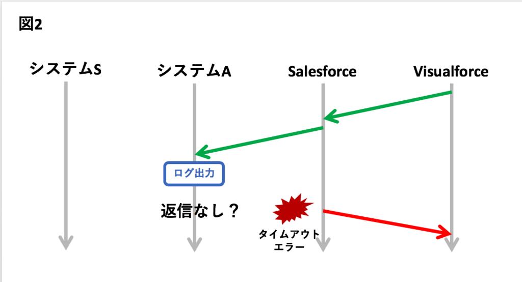 f:id:masashi-sato-flect:20180824130349p:plain