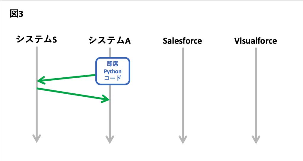 f:id:masashi-sato-flect:20180824130406p:plain