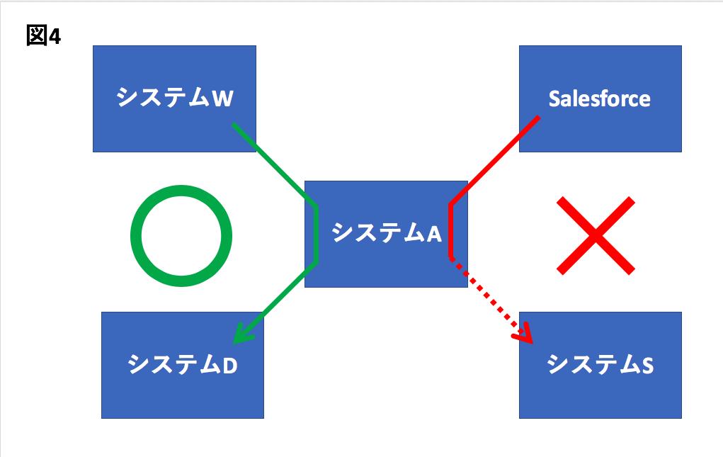 f:id:masashi-sato-flect:20180824130430p:plain
