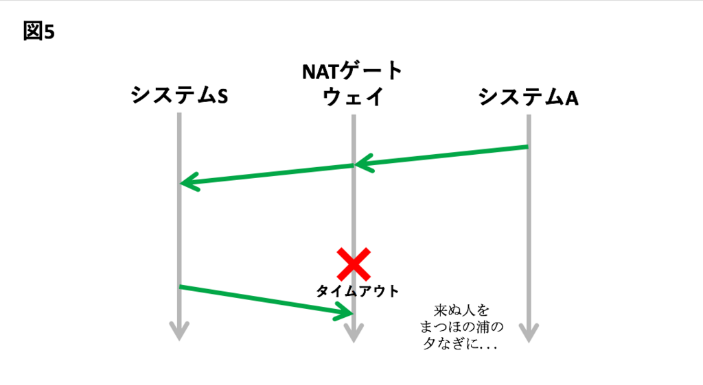 f:id:masashi-sato-flect:20180824130454p:plain
