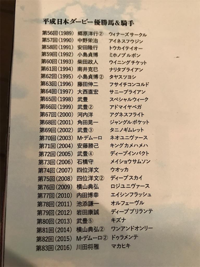 f:id:masashi1117:20170525231836j:image