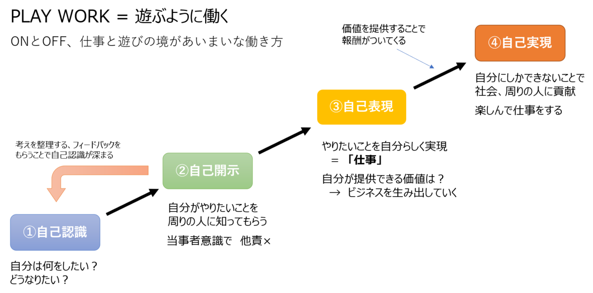 f:id:masashi_k:20190824234913p:plain