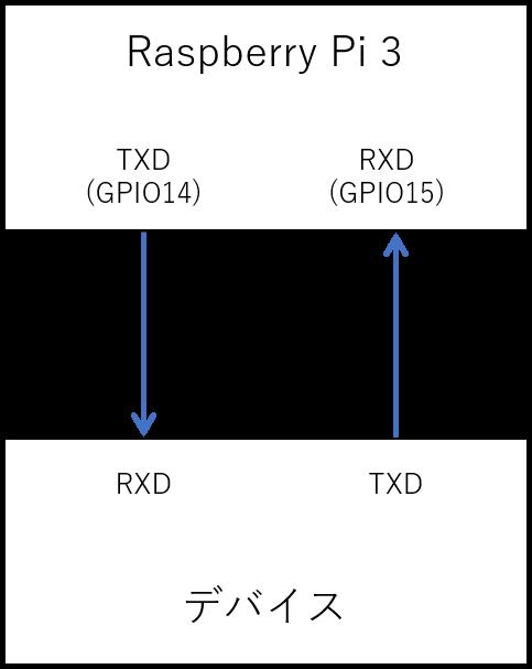f:id:masashi_k:20190825225842p:plain