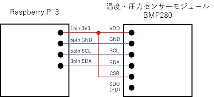 f:id:masashi_k:20200901235822p:plain