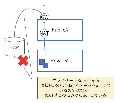 f:id:masashi_kutsuna:20190109175718p:plain